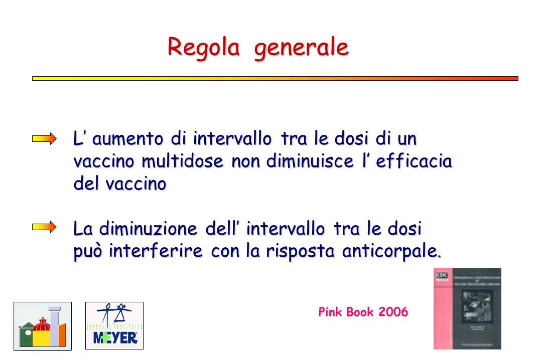 Regola generale L' aumento di intervallo tra le dosi di un vaccino multidose non diminuisce l' efficacia del vaccino.