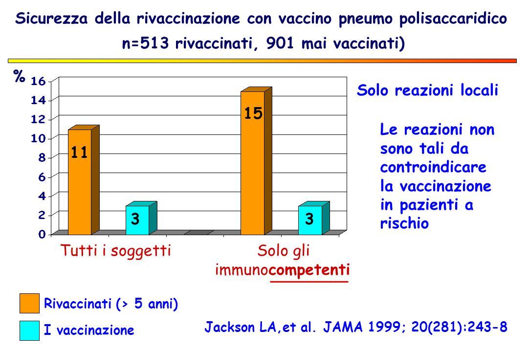 Sicurezza della rivaccinazione con vaccino pneumo polisaccaridico