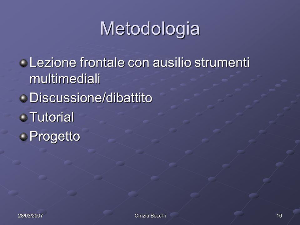 Metodologia Lezione frontale con ausilio strumenti multimediali