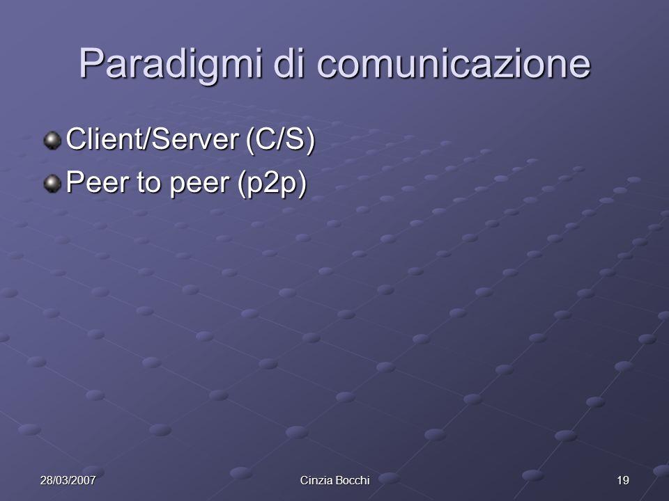 Paradigmi di comunicazione