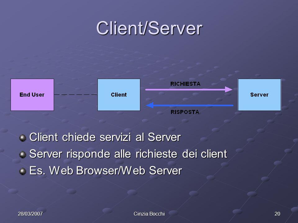 Client/Server Client chiede servizi al Server