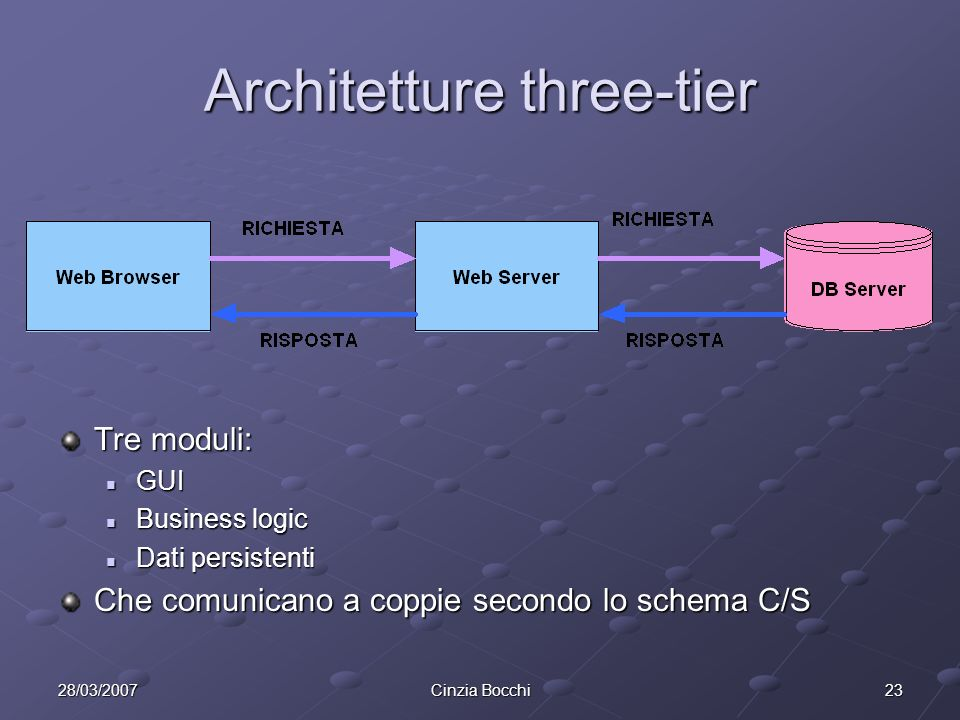 Architetture three-tier