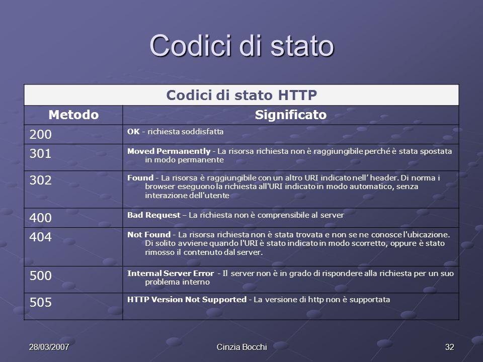 Codici di stato Codici di stato HTTP Metodo Significato 200 301 302