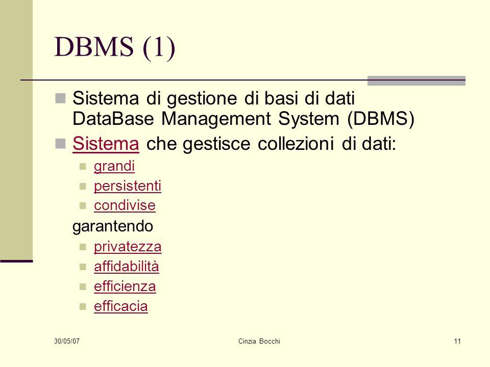 DBMS (1) Sistema di gestione di basi di dati DataBase Management System (DBMS) Sistema che gestisce collezioni di dati: