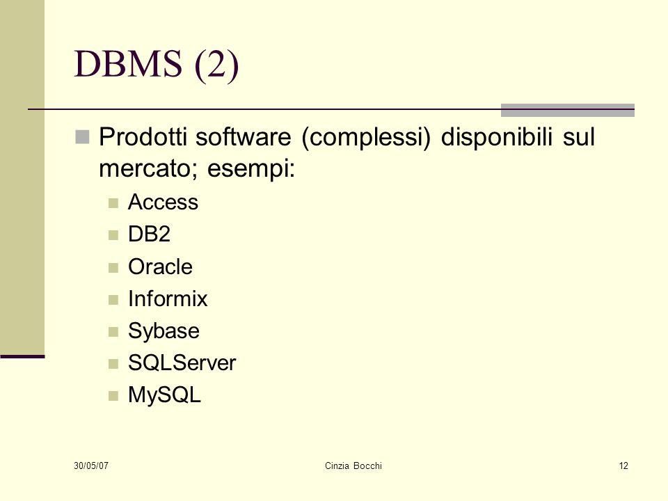 DBMS (2) Prodotti software (complessi) disponibili sul mercato; esempi: Access. DB2. Oracle. Informix.