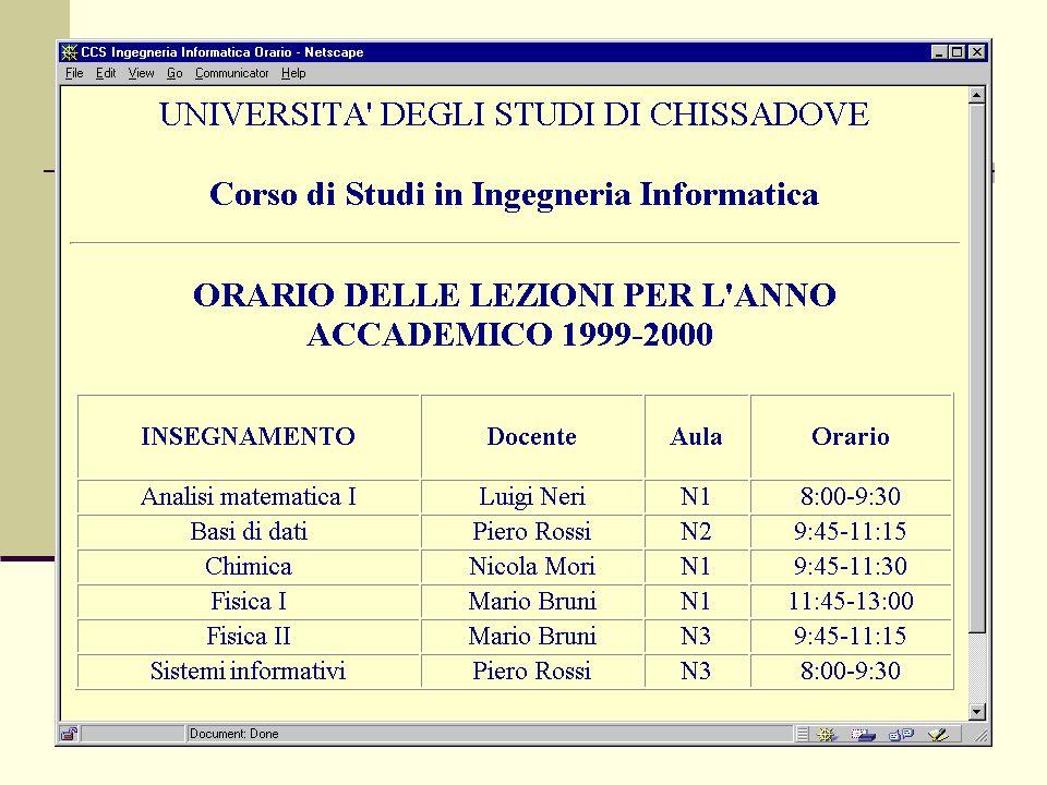 30/05/07 Cinzia Bocchi