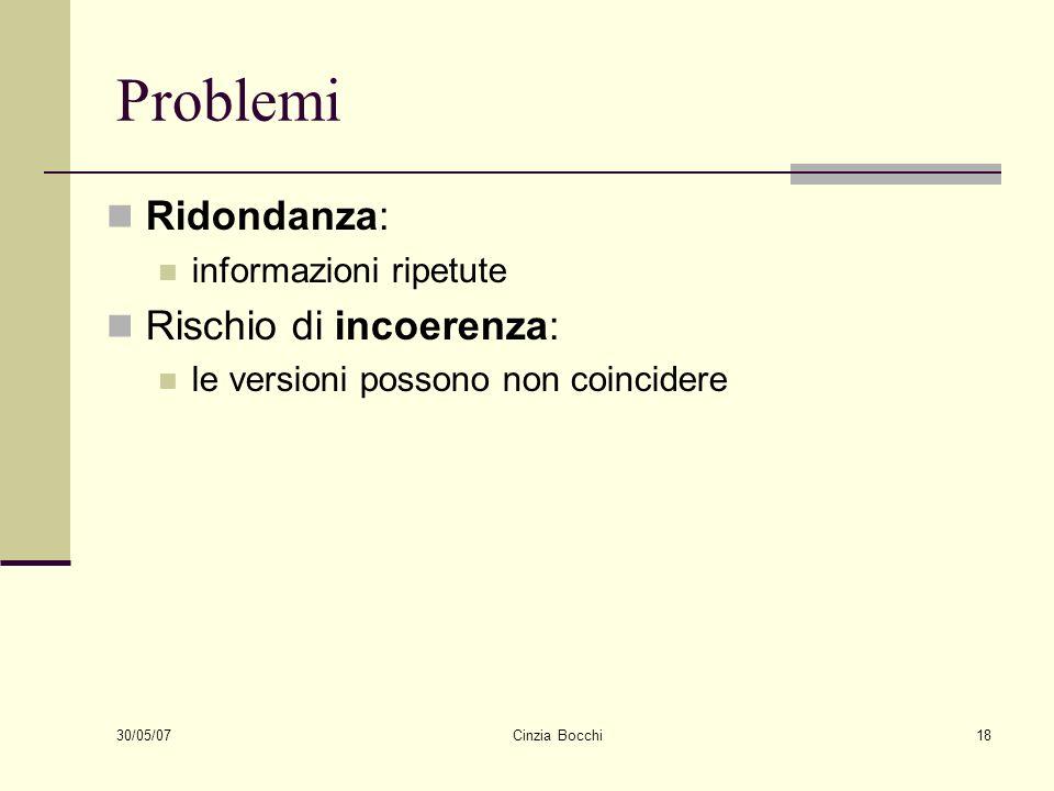 Problemi Ridondanza: Rischio di incoerenza: informazioni ripetute
