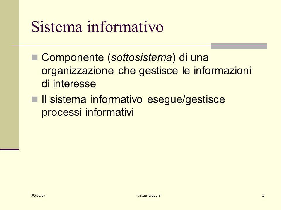 Sistema informativo Componente (sottosistema) di una organizzazione che gestisce le informazioni di interesse.