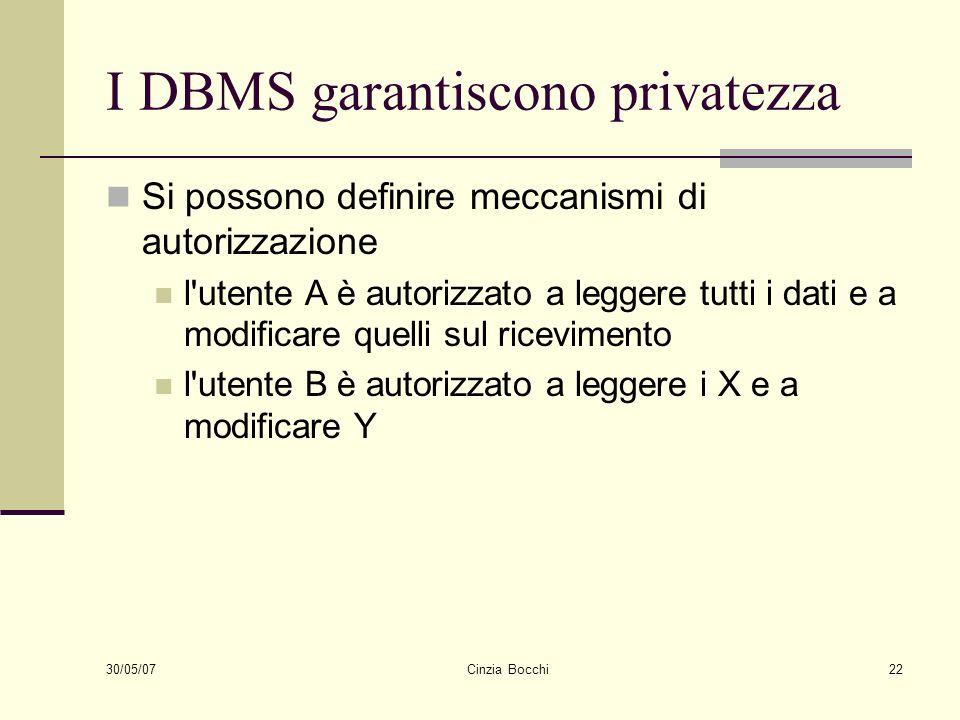 I DBMS garantiscono privatezza