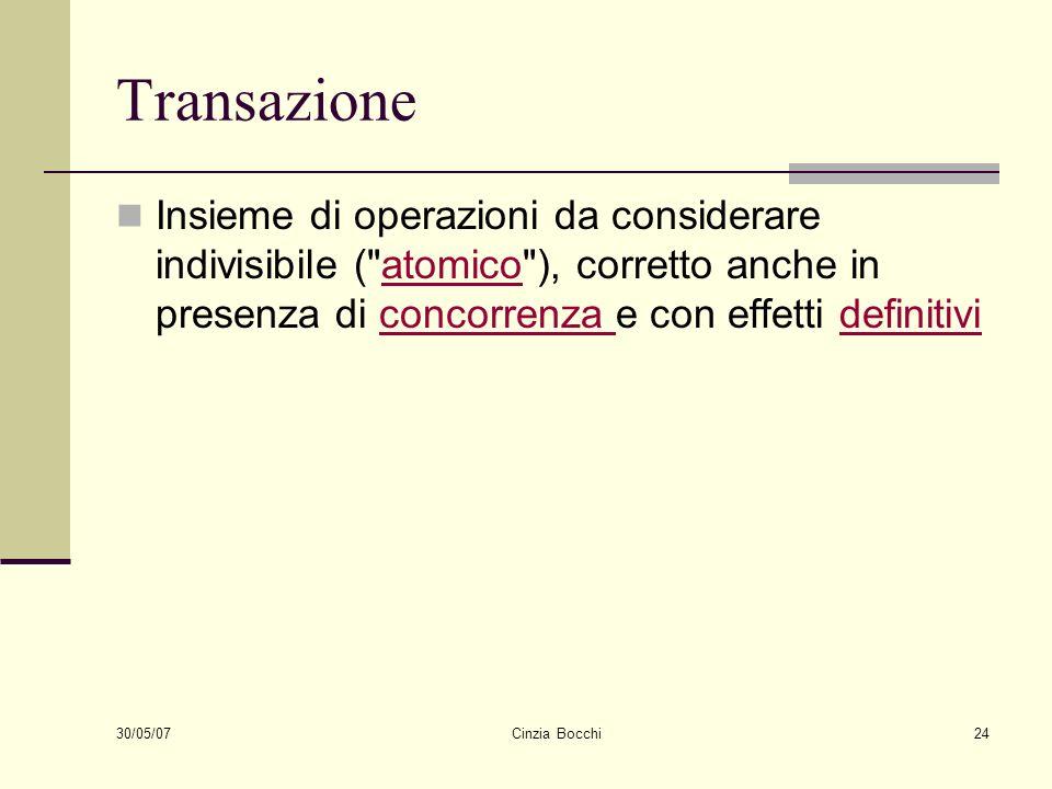 TransazioneInsieme di operazioni da considerare indivisibile ( atomico ), corretto anche in presenza di concorrenza e con effetti definitivi.