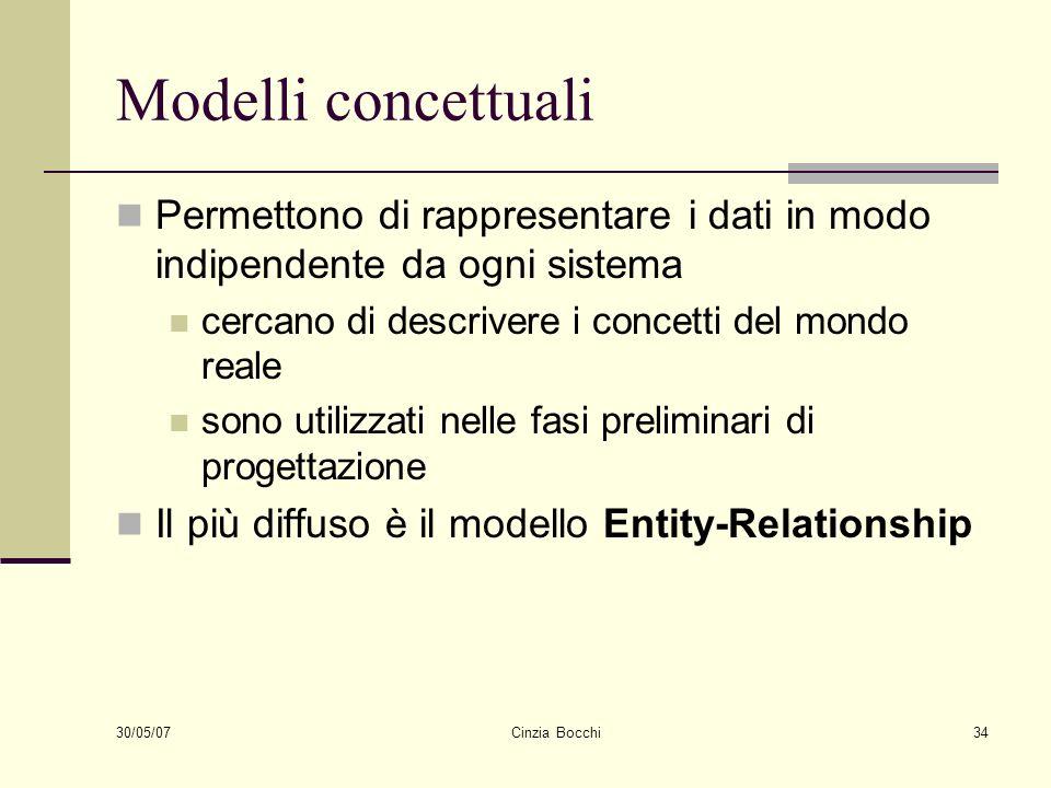 Modelli concettuali Permettono di rappresentare i dati in modo indipendente da ogni sistema. cercano di descrivere i concetti del mondo reale.