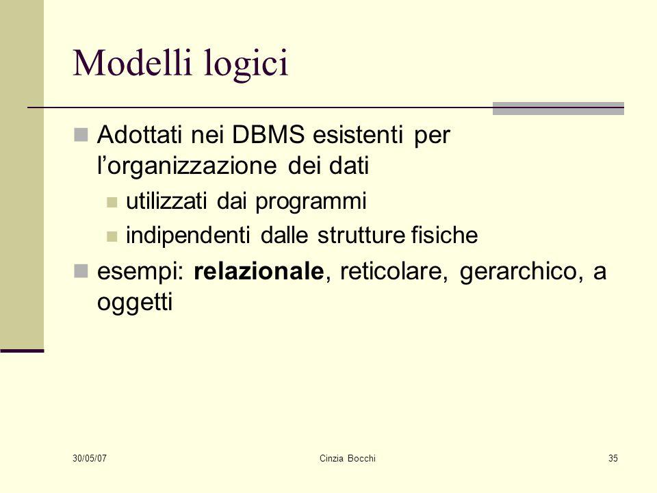 Modelli logiciAdottati nei DBMS esistenti per l'organizzazione dei dati. utilizzati dai programmi. indipendenti dalle strutture fisiche.