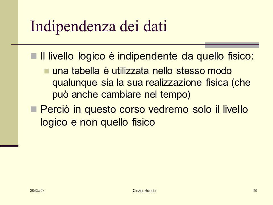 Indipendenza dei dati Il livello logico è indipendente da quello fisico: