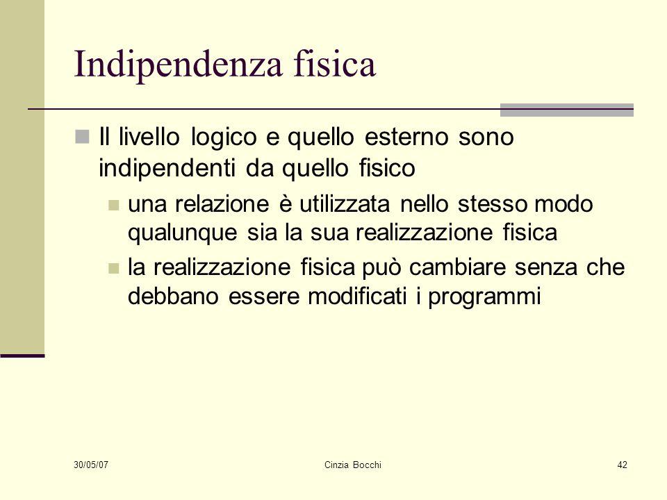 Indipendenza fisica Il livello logico e quello esterno sono indipendenti da quello fisico.