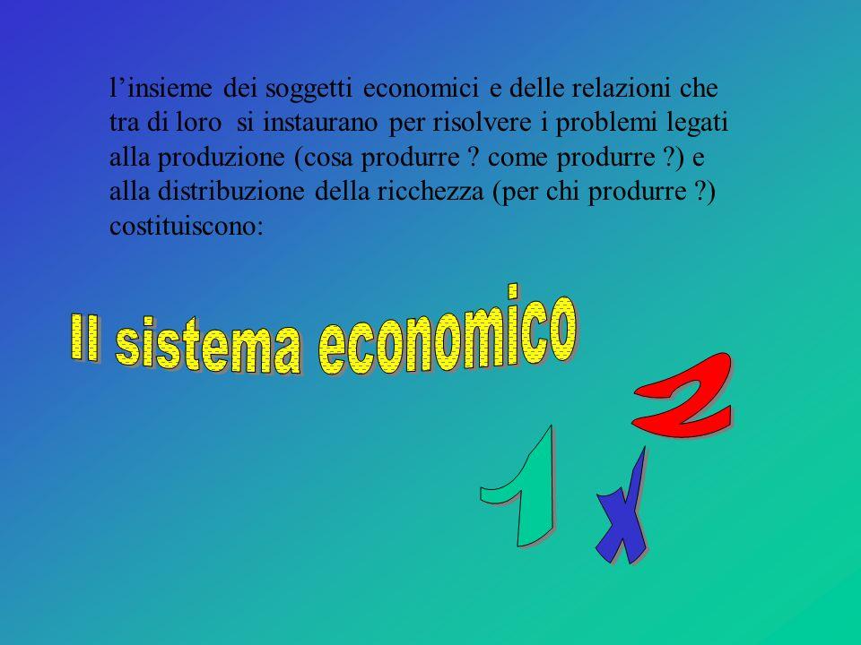 l'insieme dei soggetti economici e delle relazioni che tra di loro si instaurano per risolvere i problemi legati alla produzione (cosa produrre come produrre ) e alla distribuzione della ricchezza (per chi produrre ) costituiscono: