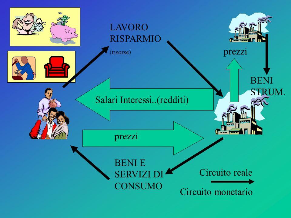 Salari Interessi..(redditi)