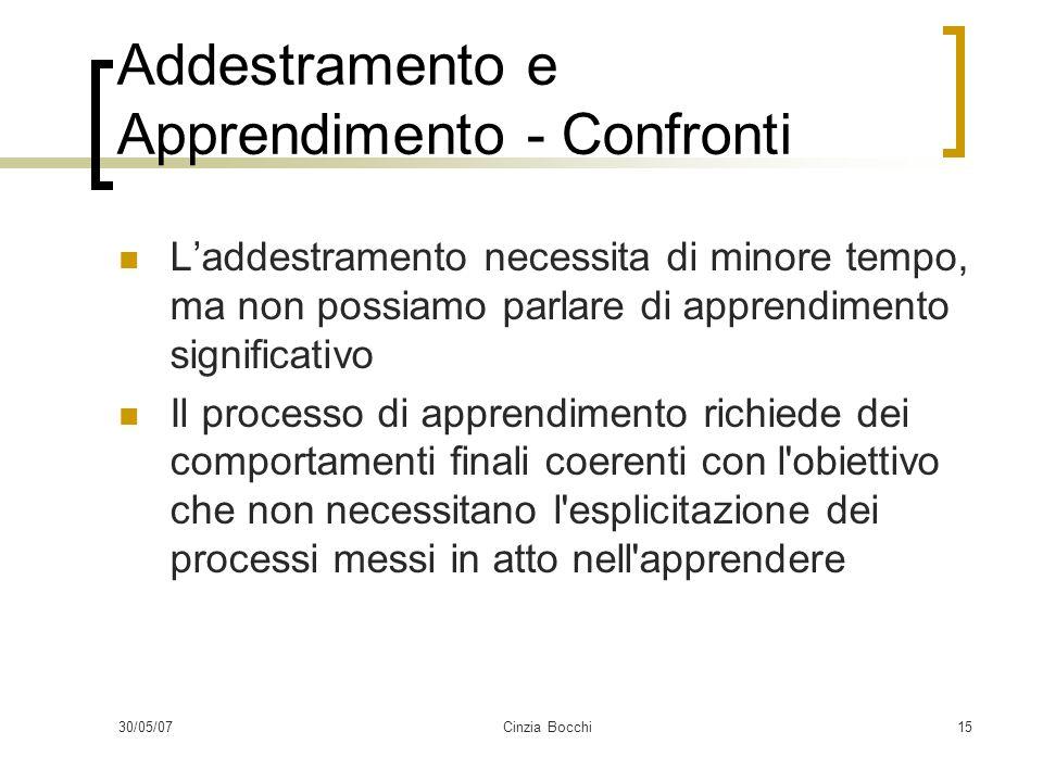 Addestramento e Apprendimento - Confronti