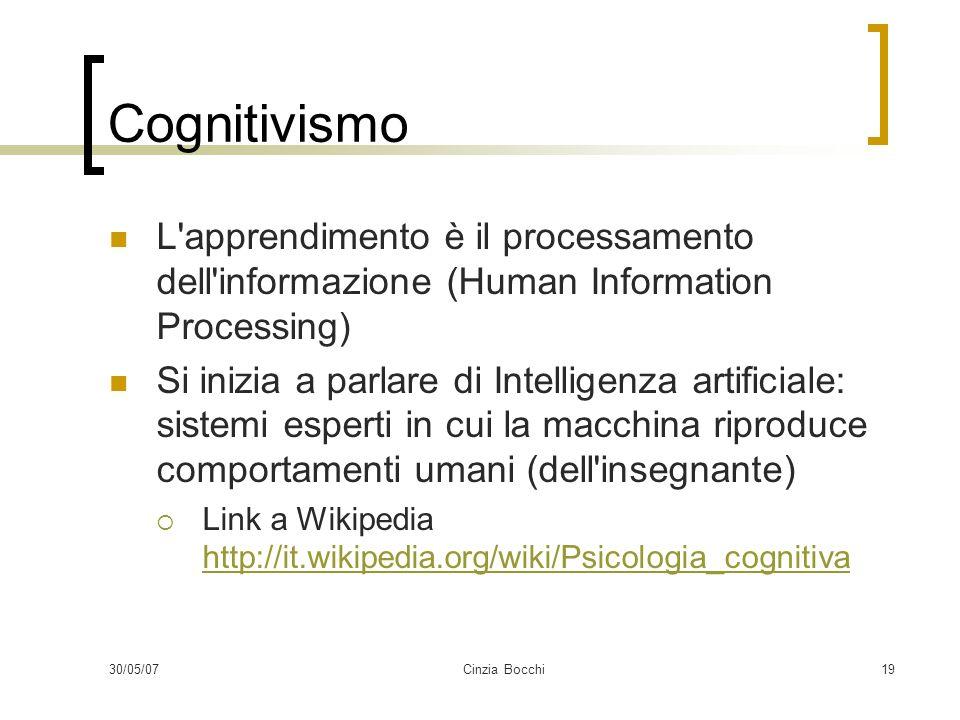 Cognitivismo L apprendimento è il processamento dell informazione (Human Information Processing)