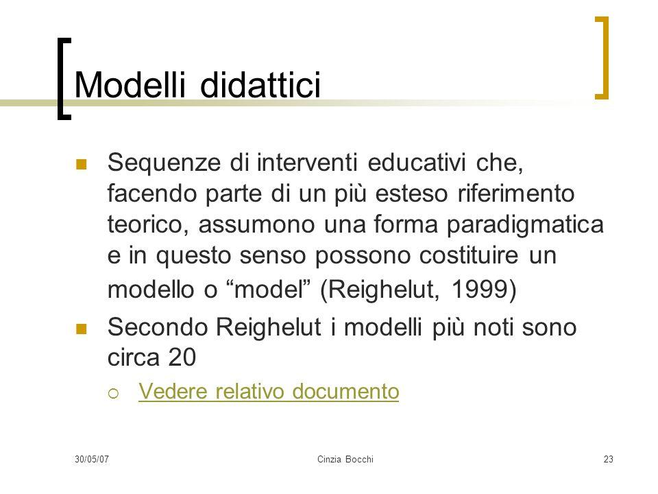 Modelli didattici