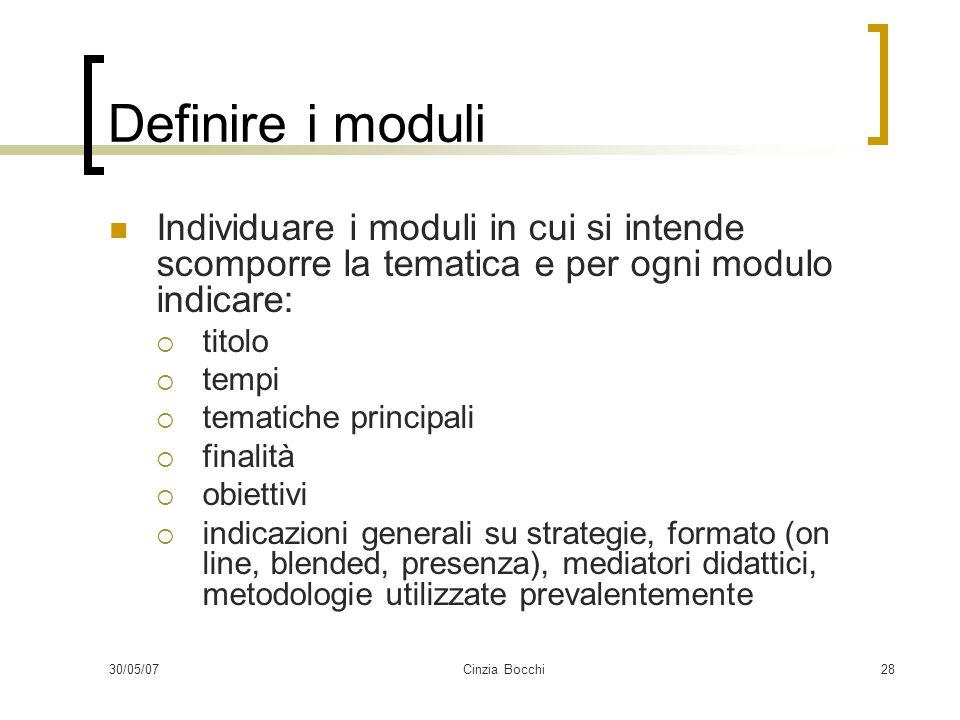 Definire i moduli Individuare i moduli in cui si intende scomporre la tematica e per ogni modulo indicare: