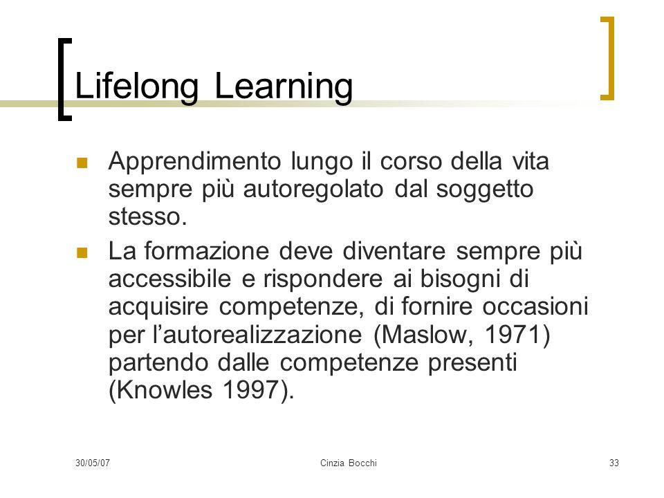 Lifelong Learning Apprendimento lungo il corso della vita sempre più autoregolato dal soggetto stesso.