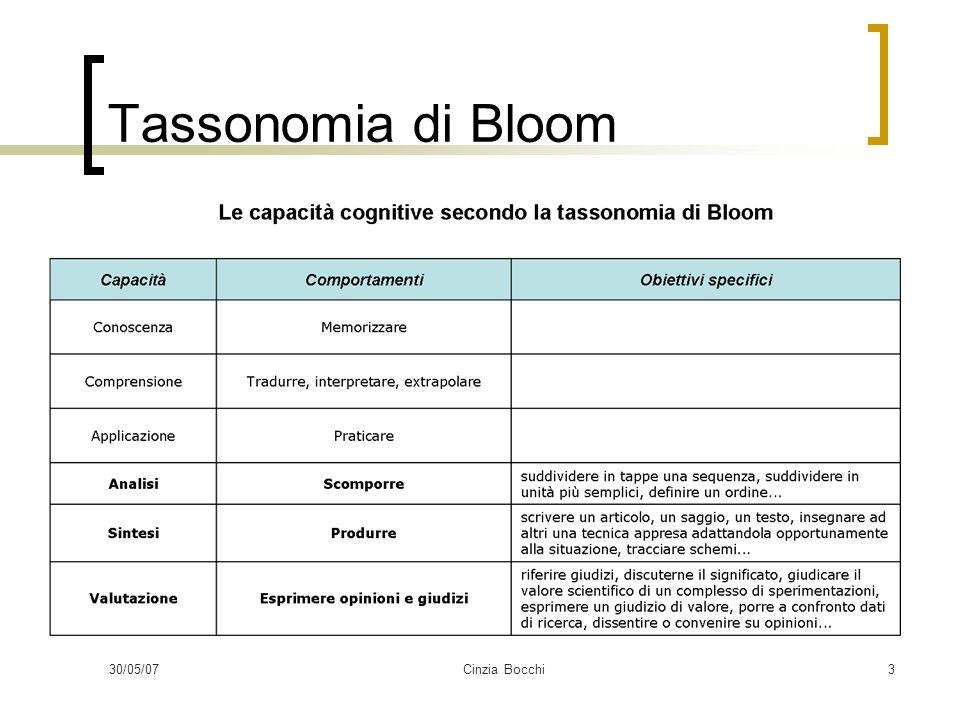 Tassonomia di Bloom 30/05/07 Cinzia Bocchi
