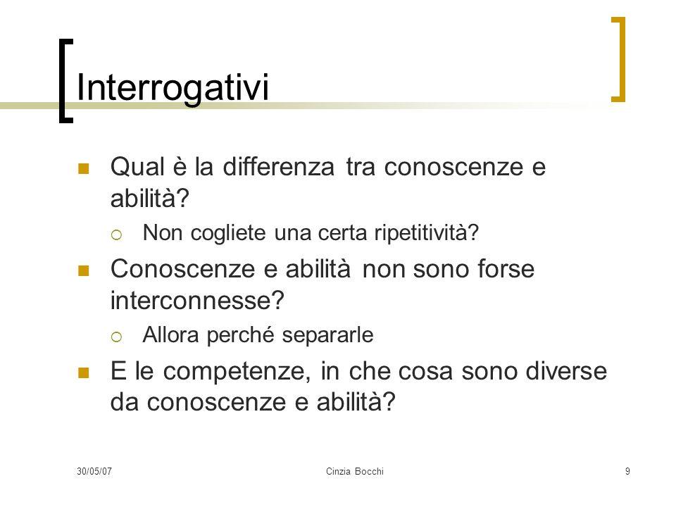 Interrogativi Qual è la differenza tra conoscenze e abilità