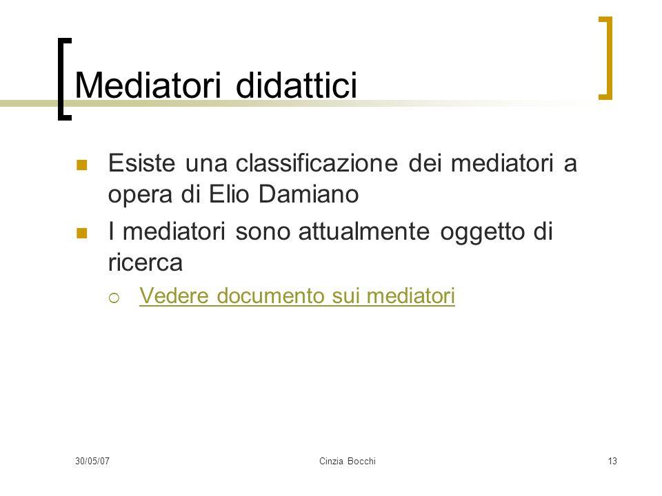 Mediatori didattici Esiste una classificazione dei mediatori a opera di Elio Damiano. I mediatori sono attualmente oggetto di ricerca.