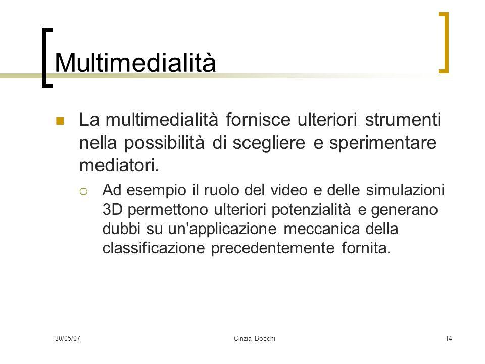 Multimedialità La multimedialità fornisce ulteriori strumenti nella possibilità di scegliere e sperimentare mediatori.