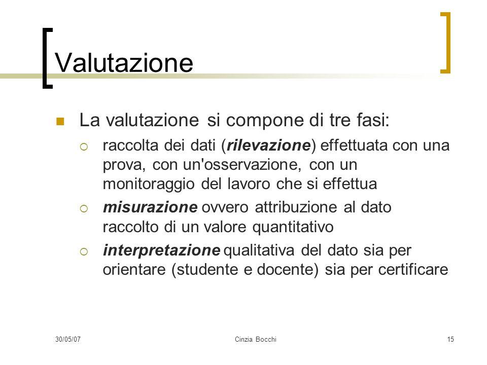 Valutazione La valutazione si compone di tre fasi: