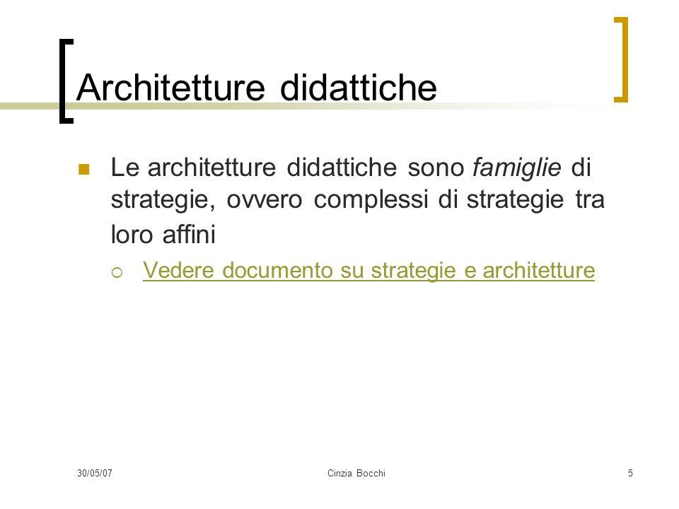 Architetture didattiche