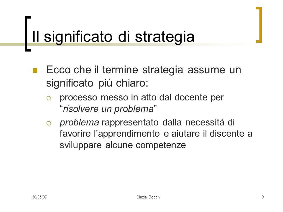 Il significato di strategia