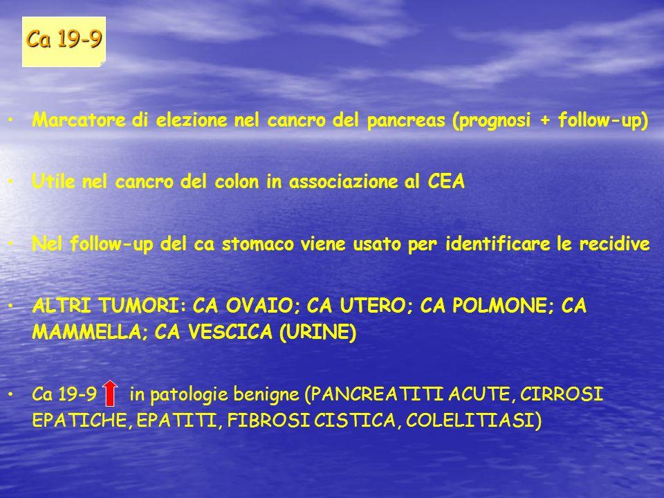 Ca 19-9 Marcatore di elezione nel cancro del pancreas (prognosi + follow-up) Utile nel cancro del colon in associazione al CEA.
