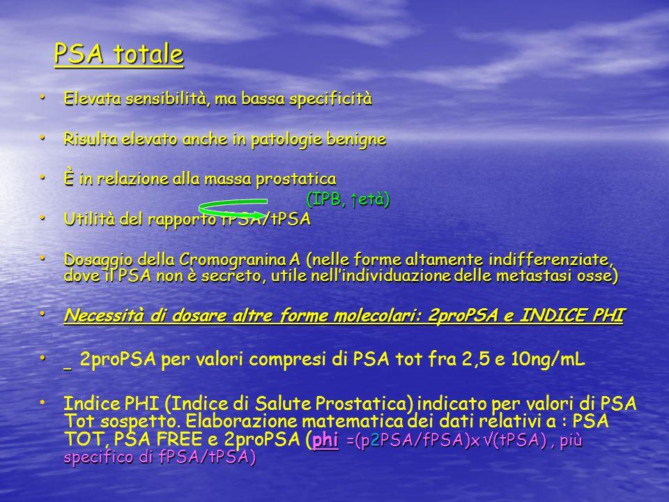 PSA totale 2proPSA per valori compresi di PSA tot fra 2,5 e 10ng/mL