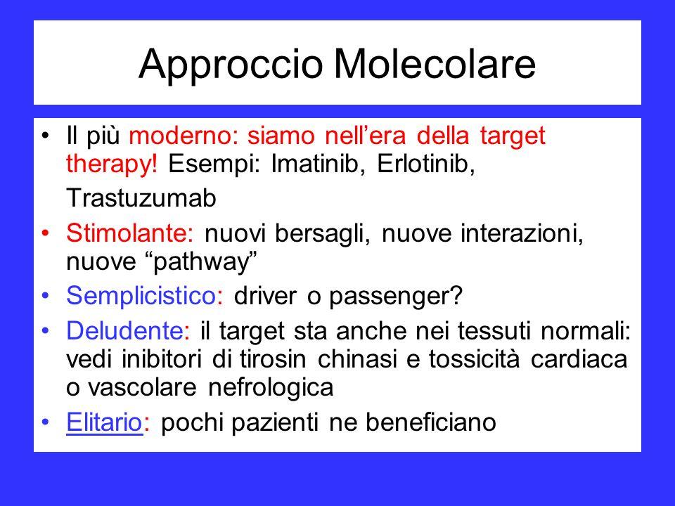 Approccio Molecolare Il più moderno: siamo nell'era della target therapy! Esempi: Imatinib, Erlotinib,