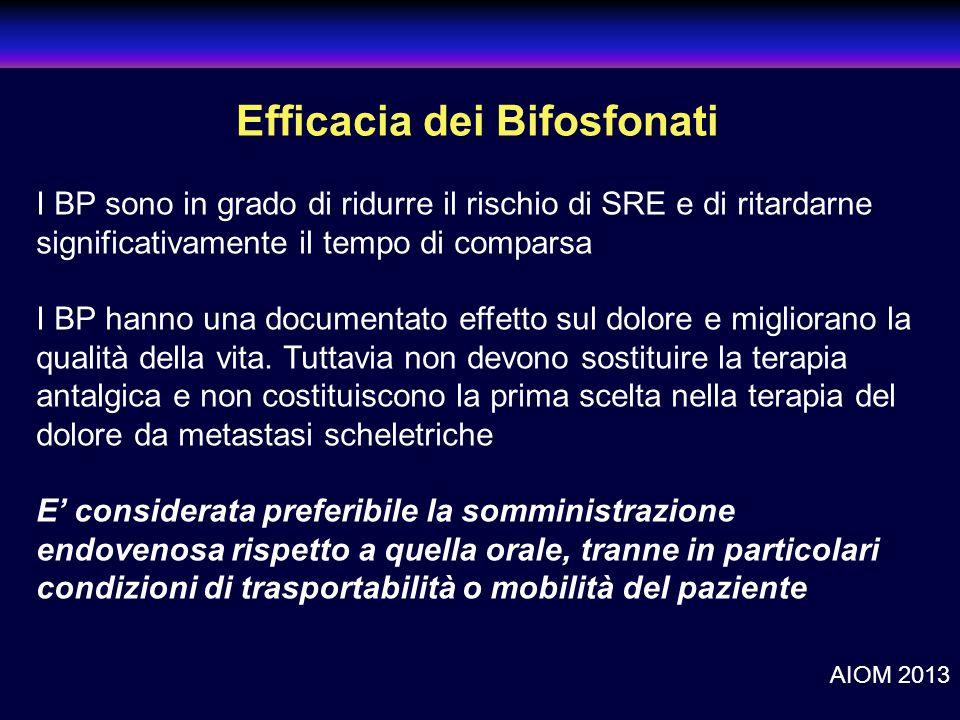 Efficacia dei Bifosfonati
