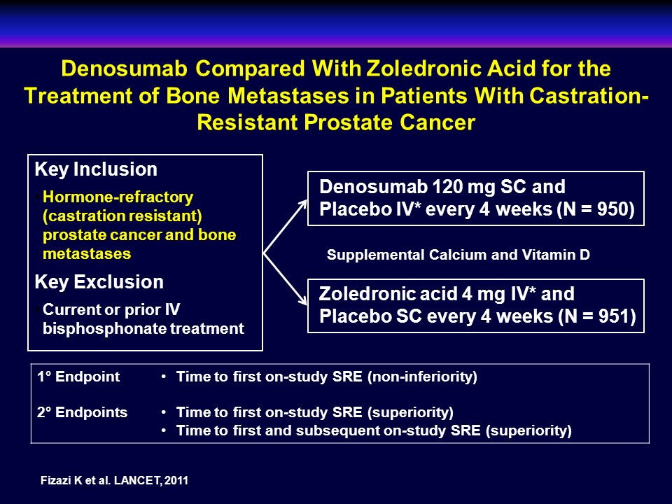 Denosumab Compared With Zoledronic Acid for the Treatment of Bone Metastases in Patients With Castration-Resistant Prostate Cancer