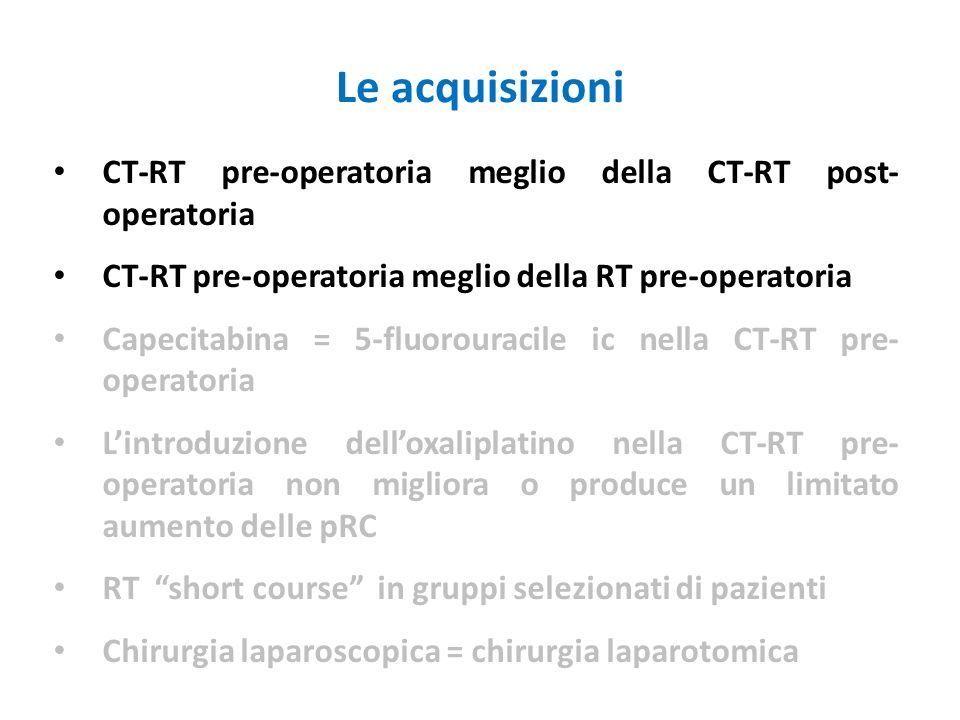 Le acquisizioniCT-RT pre-operatoria meglio della CT-RT post-operatoria. CT-RT pre-operatoria meglio della RT pre-operatoria.