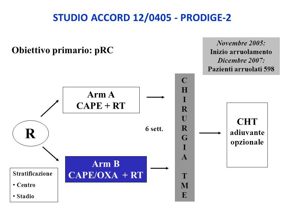 STUDIO ACCORD 12/0405 - PRODIGE-2 Obiettivo primario: pRC