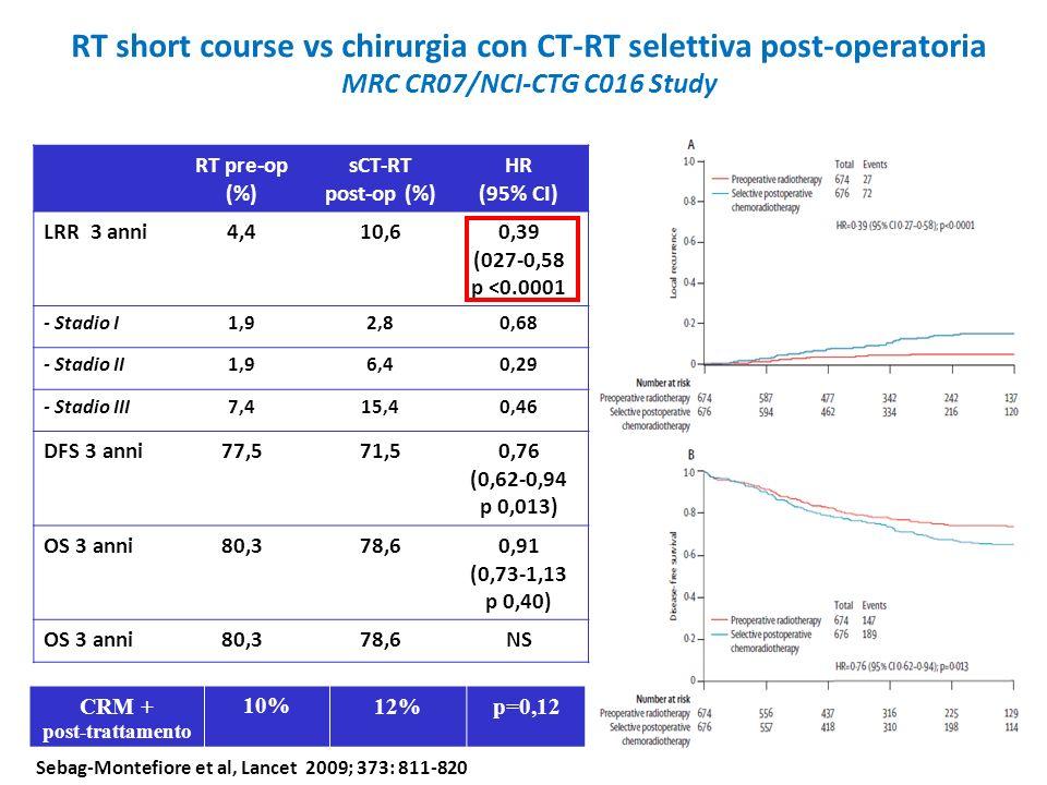 RT short course vs chirurgia con CT-RT selettiva post-operatoria MRC CR07/NCI-CTG C016 Study