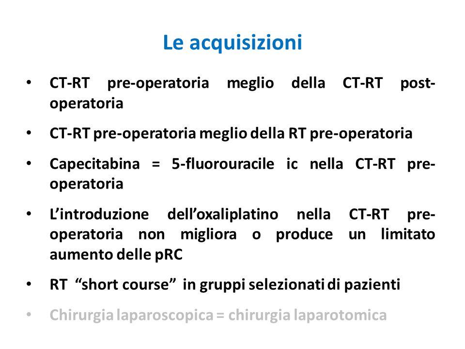 Le acquisizioni CT-RT pre-operatoria meglio della CT-RT post-operatoria. CT-RT pre-operatoria meglio della RT pre-operatoria.