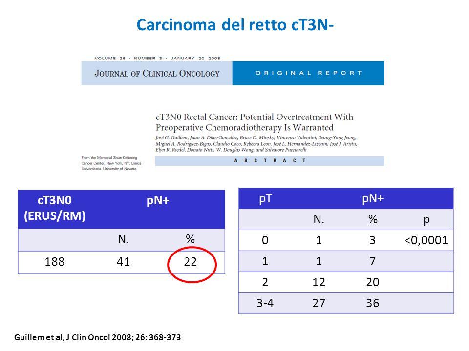 Carcinoma del retto cT3N-
