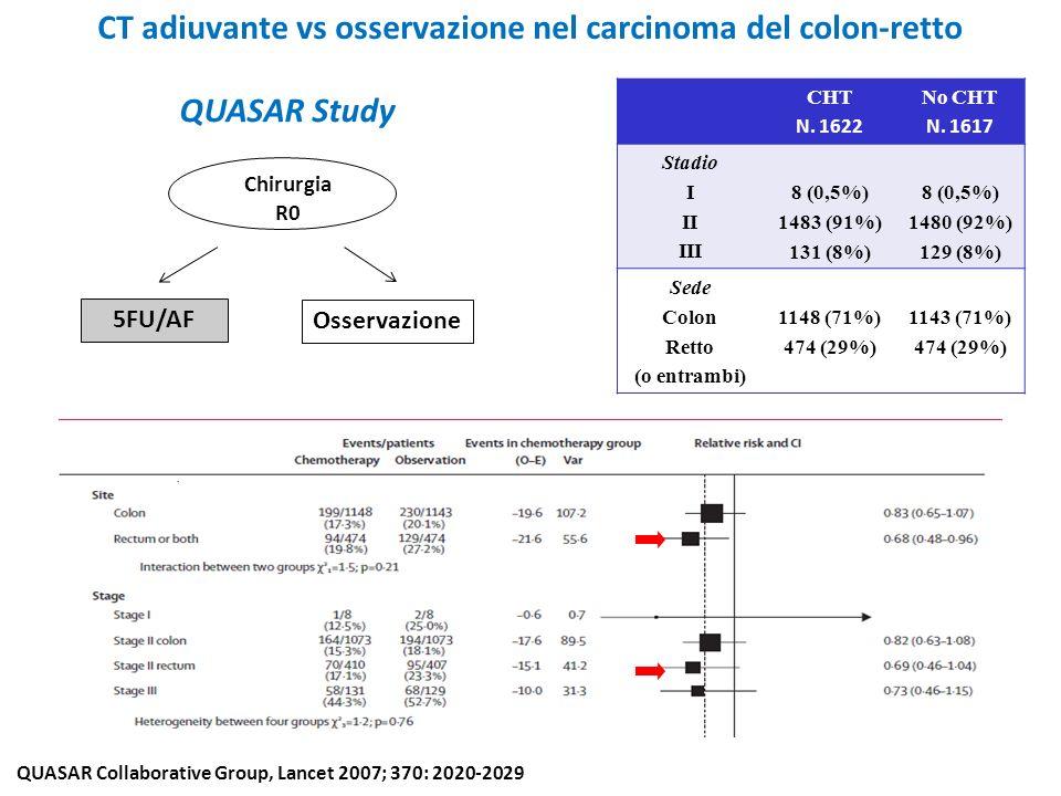 CT adiuvante vs osservazione nel carcinoma del colon-retto