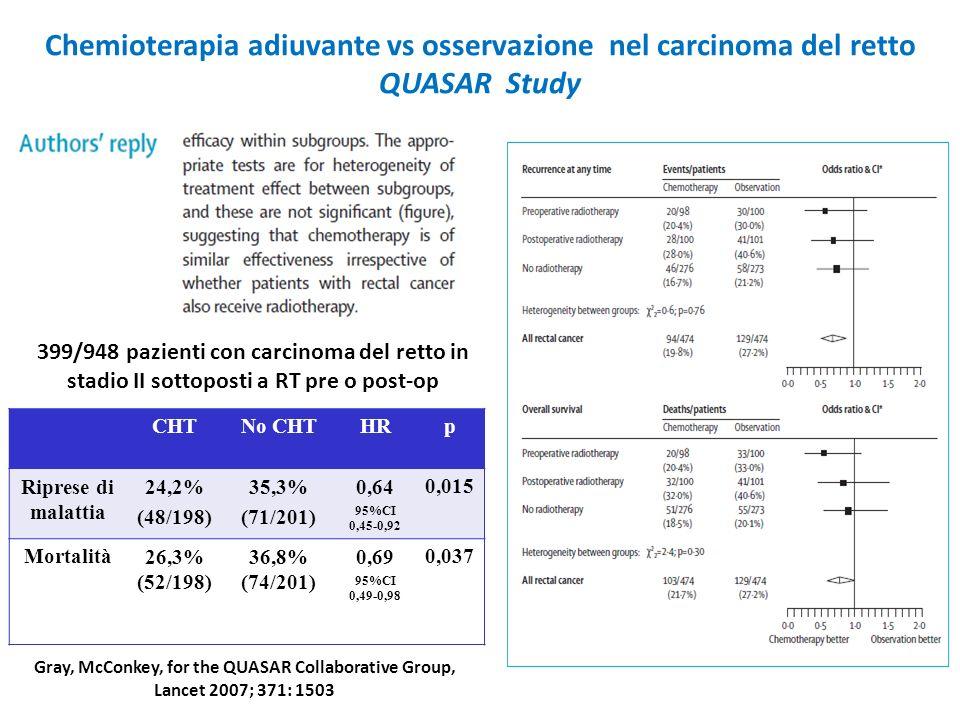 Chemioterapia adiuvante vs osservazione nel carcinoma del retto QUASAR Study