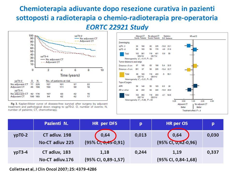 Chemioterapia adiuvante dopo resezione curativa in pazienti sottoposti a radioterapia o chemio-radioterapia pre-operatoria EORTC 22921 Study