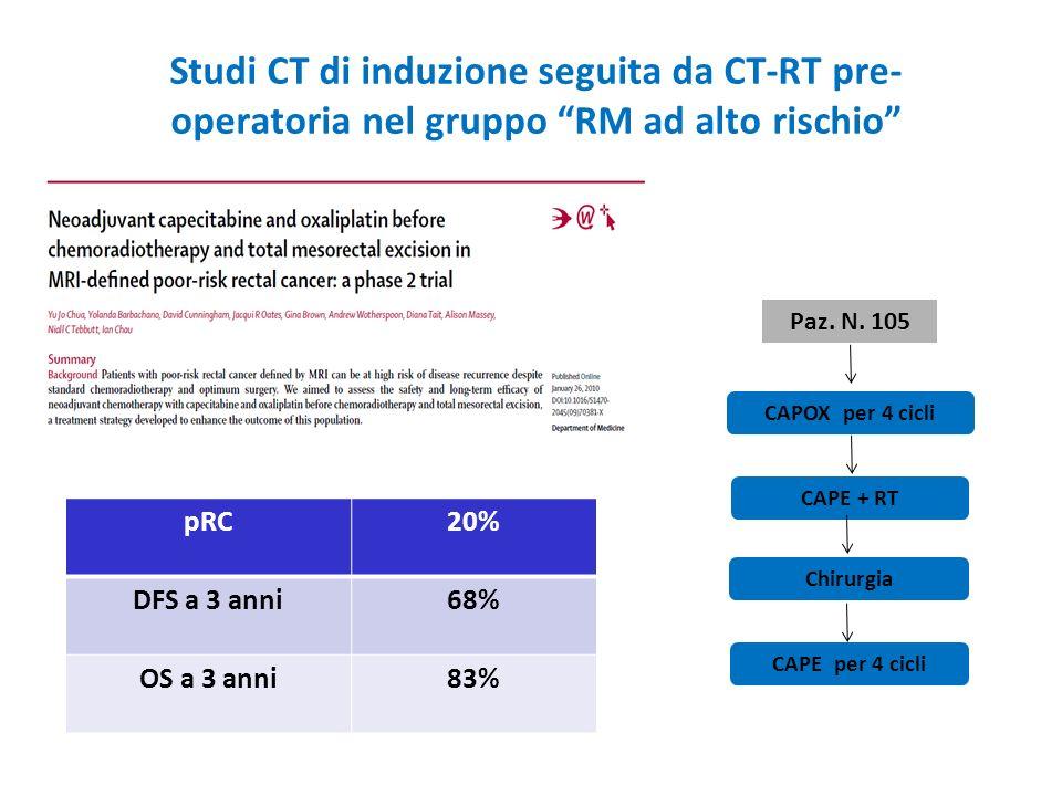 Studi CT di induzione seguita da CT-RT pre-operatoria nel gruppo RM ad alto rischio