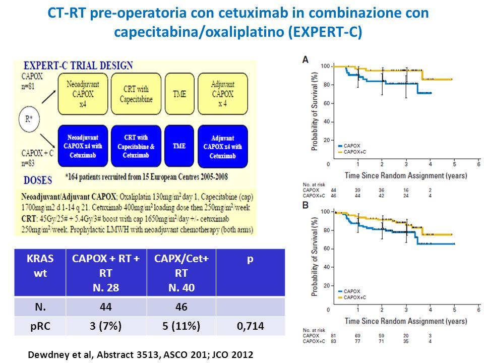 CT-RT pre-operatoria con cetuximab in combinazione con capecitabina/oxaliplatino (EXPERT-C)