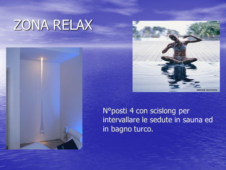 Bagno Turco 2 Posti: Elimina la ritenzione idrica con il bagno turco.