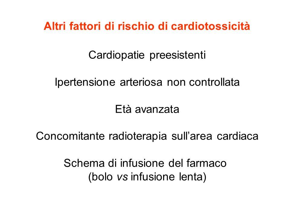 Altri fattori di rischio di cardiotossicità