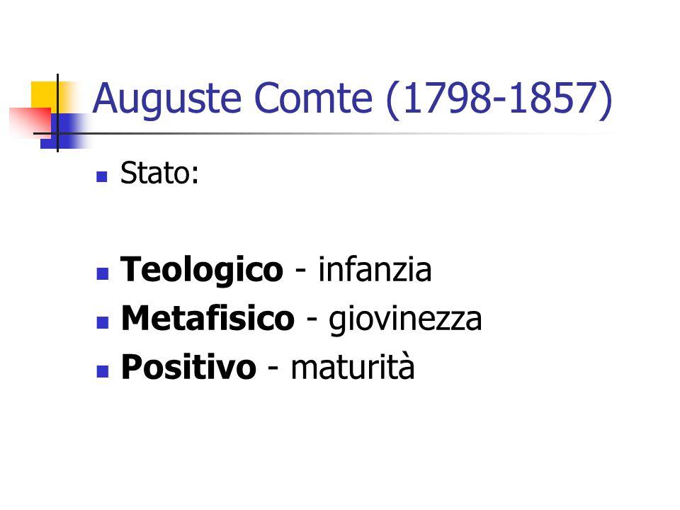 Auguste Comte (1798-1857) Teologico - infanzia Metafisico - giovinezza